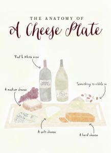 formaggi plate